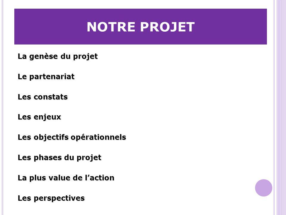 NOTRE PROJET La genèse du projet Le partenariat Les constats Les enjeux Les objectifs opérationnels Les phases du projet La plus value de laction Les perspectives