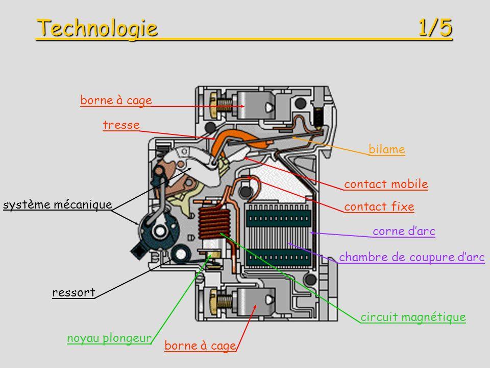 Technologie 1/5 contact mobile contact fixe chambre de coupure darc corne darc tresse ressort circuit magnétique bilame borne à cage système mécanique noyau plongeur borne à cage