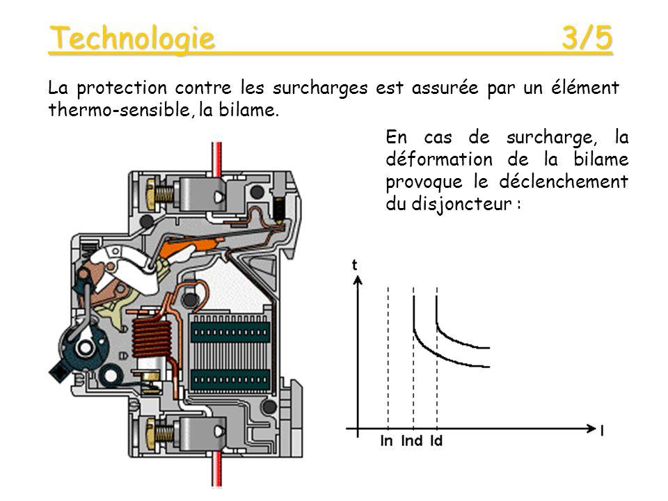 Technologie 3/5 La protection contre les surcharges est assurée par un élément thermo-sensible, la bilame.