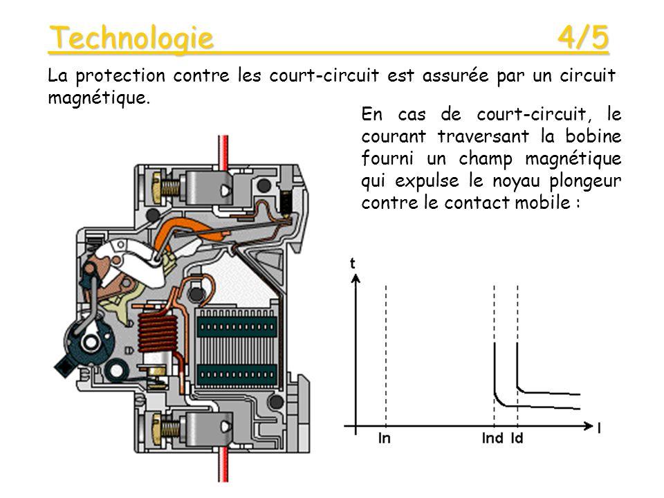 Technologie 4/5 En cas de court-circuit, le courant traversant la bobine fourni un champ magnétique qui expulse le noyau plongeur contre le contact mobile : La protection contre les court-circuit est assurée par un circuit magnétique.