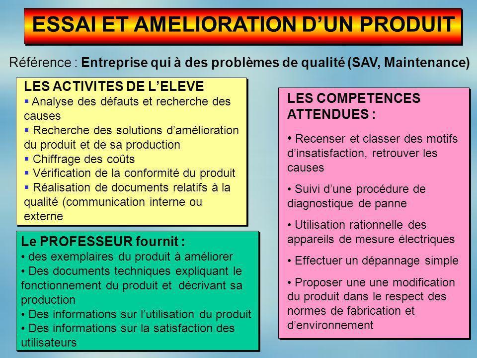 Le PROFESSEUR fournit : des exemplaires du produit à améliorer Des documents techniques expliquant le fonctionnement du produit et décrivant sa produc