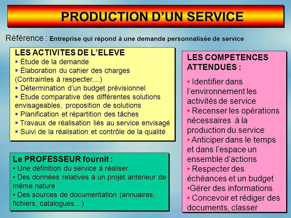 PRODUCTION DUN SERVICE Référence : Entreprise qui répond à une demande personnalisée de service LES ACTIVITES DE LELEVE Étude de la demande Élaboratio