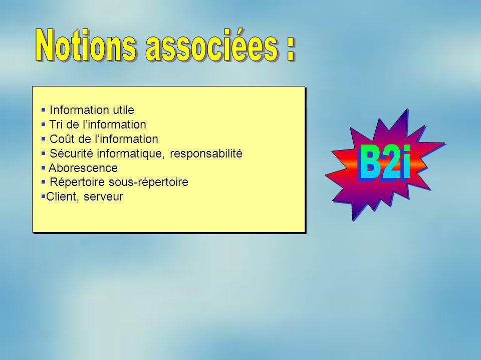 Information utile Tri de linformation Coût de linformation Sécurité informatique, responsabilité Aborescence Répertoire sous-répertoire Client, serveu