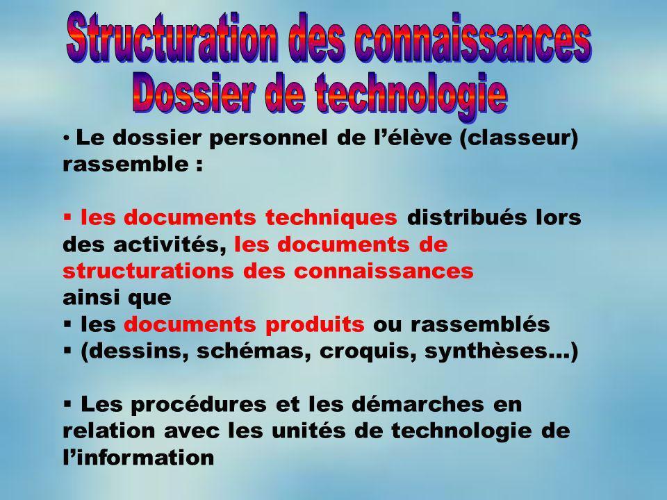 Le dossier personnel de lélève (classeur) rassemble : les documents techniques distribués lors des activités, les documents de structurations des conn
