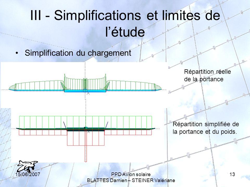 15/06/2007PPD Avion solaire BLATTES Damien – STEINER Valériane 13 III - Simplifications et limites de létude Simplification du chargement Répartition réelle de la portance Répartition simplifiée de la portance et du poids.
