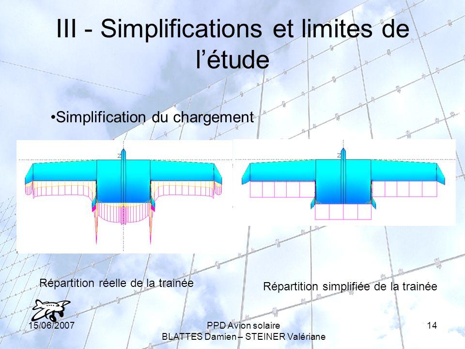 15/06/2007PPD Avion solaire BLATTES Damien – STEINER Valériane 14 III - Simplifications et limites de létude Simplification du chargement Répartition réelle de la trainée Répartition simplifiée de la trainée