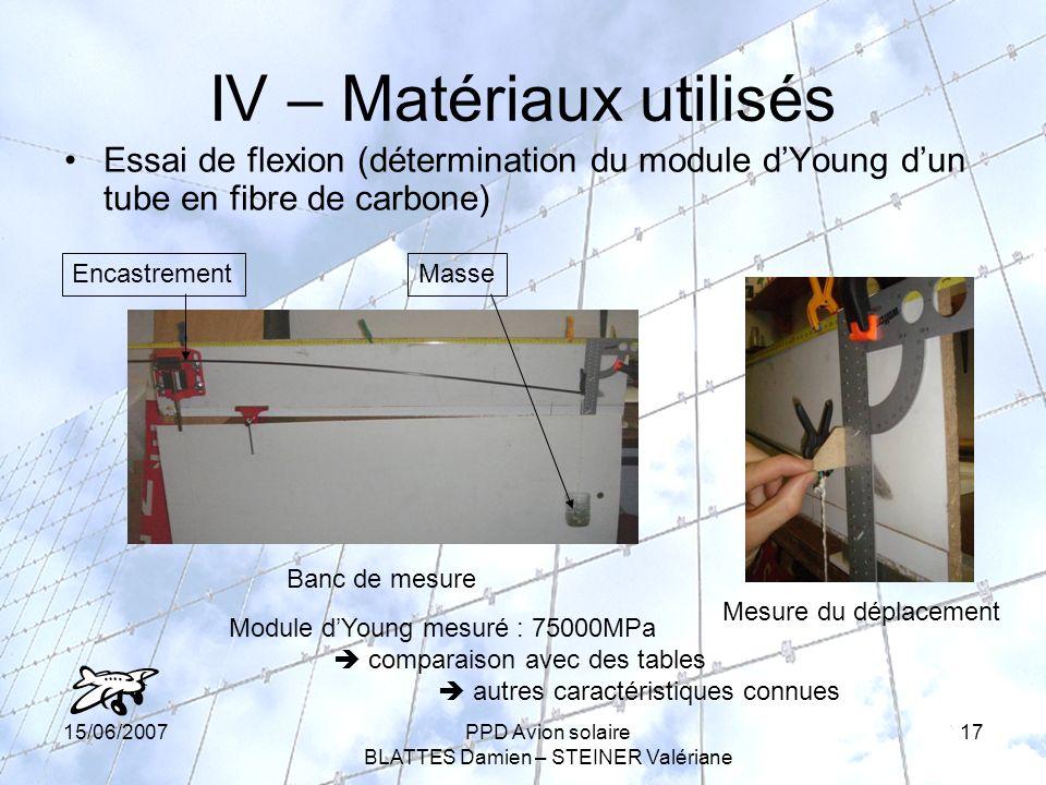 15/06/2007PPD Avion solaire BLATTES Damien – STEINER Valériane 17 IV – Matériaux utilisés Essai de flexion (détermination du module dYoung dun tube en fibre de carbone) EncastrementMasse Mesure du déplacement Banc de mesure Module dYoung mesuré : 75000MPa comparaison avec des tables autres caractéristiques connues
