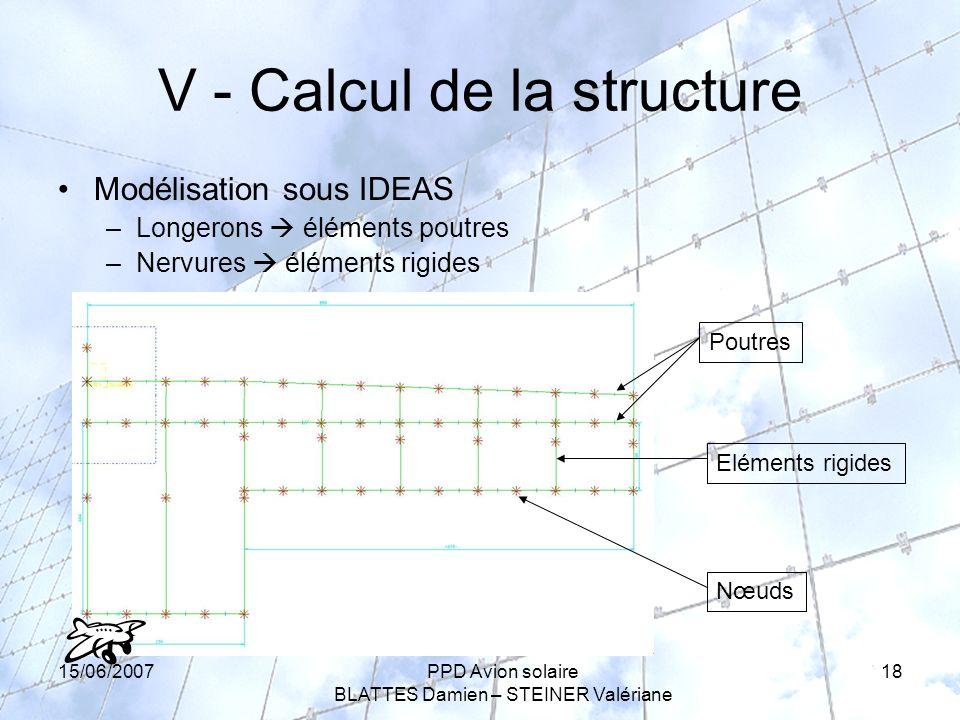 15/06/2007PPD Avion solaire BLATTES Damien – STEINER Valériane 18 V - Calcul de la structure Modélisation sous IDEAS –Longerons éléments poutres –Nervures éléments rigides Poutres Eléments rigides Nœuds