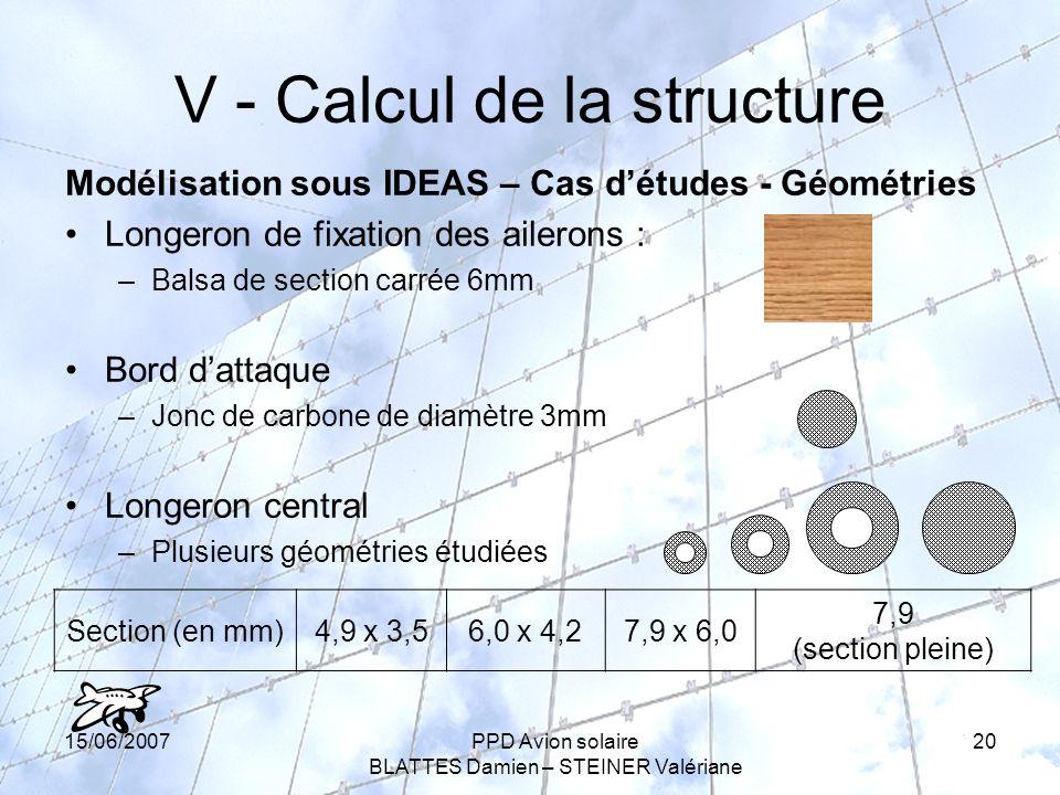15/06/2007PPD Avion solaire BLATTES Damien – STEINER Valériane 20 V - Calcul de la structure Modélisation sous IDEAS – Cas détudes - Géométries Longeron de fixation des ailerons : –Balsa de section carrée 6mm Bord dattaque –Jonc de carbone de diamètre 3mm Longeron central –Plusieurs géométries étudiées Section (en mm)4,9 x 3,56,0 x 4,27,9 x 6,0 7,9 (section pleine)