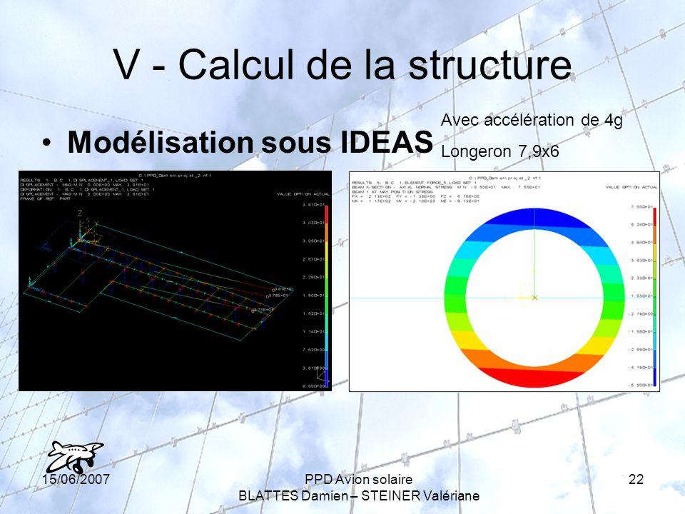 15/06/2007PPD Avion solaire BLATTES Damien – STEINER Valériane 22 V - Calcul de la structure Modélisation sous IDEAS Avec accélération de 4g Longeron 7,9x6