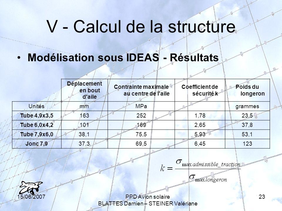 15/06/2007PPD Avion solaire BLATTES Damien – STEINER Valériane 23 V - Calcul de la structure Modélisation sous IDEAS - Résultats Déplacement en bout d aile Contrainte maximale au centre de l aile Coefficient de sécurité k Poids du longeron UnitésmmMPagrammes Tube 4,9x3,51632521,7823,5 Tube 6,0x4,21011692,6537,8 Tube 7,9x6,038,175,55,9353,1 Jonc 7,937,369,56,45123