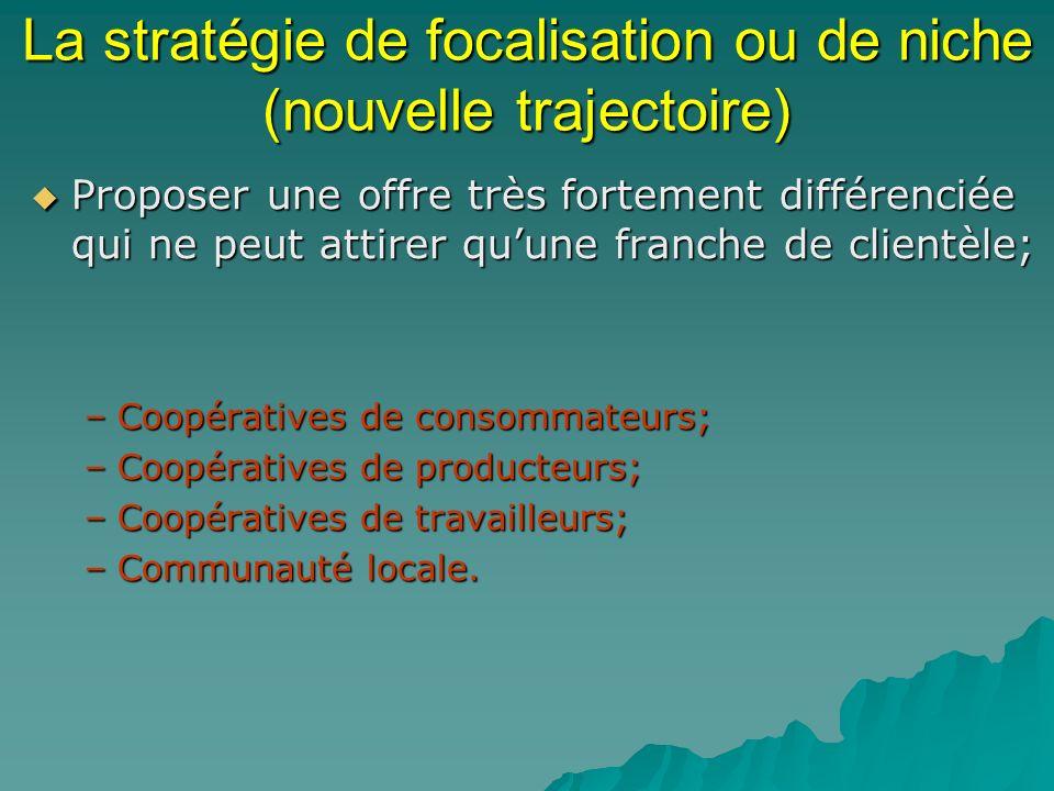 La stratégie de focalisation ou de niche (nouvelle trajectoire) Proposer une offre très fortement différenciée qui ne peut attirer quune franche de cl