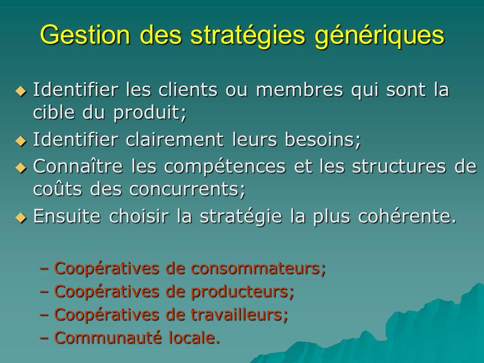 Gestion des stratégies génériques Identifier les clients ou membres qui sont la cible du produit; Identifier les clients ou membres qui sont la cible