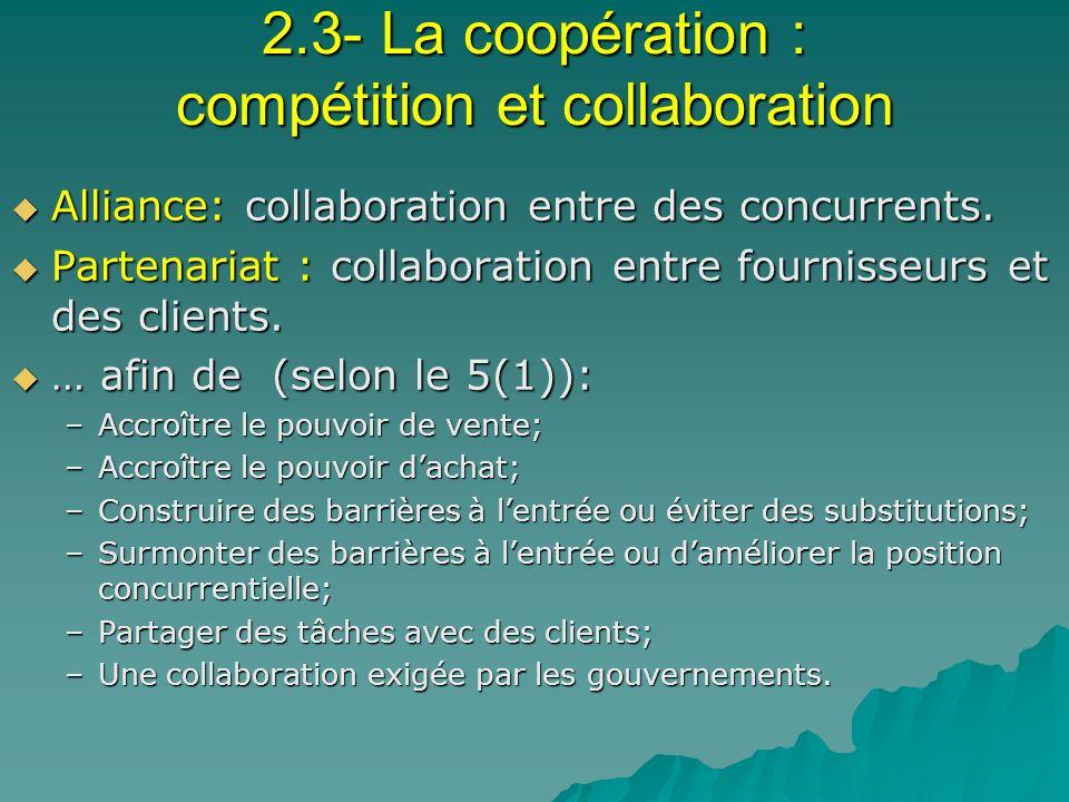 2.3- La coopération : compétition et collaboration Alliance: collaboration entre des concurrents. Alliance: collaboration entre des concurrents. Parte