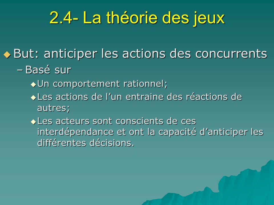 2.4- La théorie des jeux But: anticiper les actions des concurrents But: anticiper les actions des concurrents –Basé sur Un comportement rationnel; Un