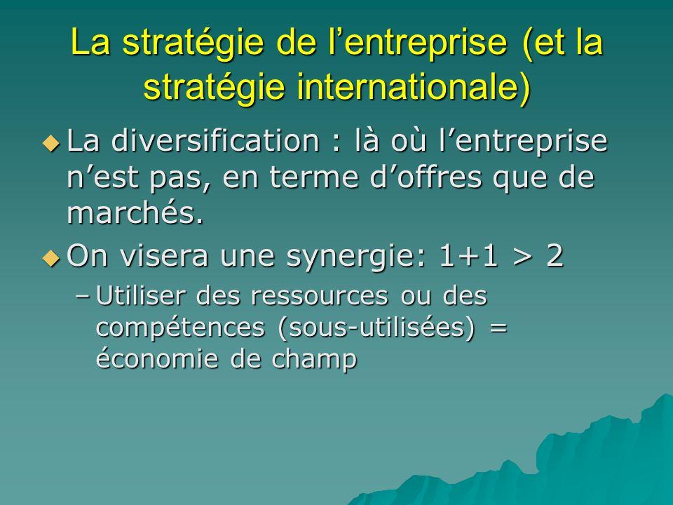 La stratégie de lentreprise (et la stratégie internationale) La diversification : là où lentreprise nest pas, en terme doffres que de marchés. La dive