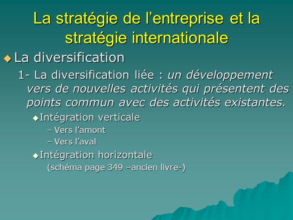 La stratégie de lentreprise et la stratégie internationale La diversification La diversification 1- La diversification liée : un développement vers de