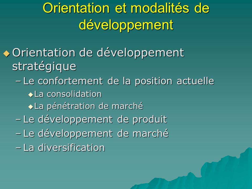 Orientation et modalités de développement Orientation de développement stratégique Orientation de développement stratégique –Le confortement de la pos