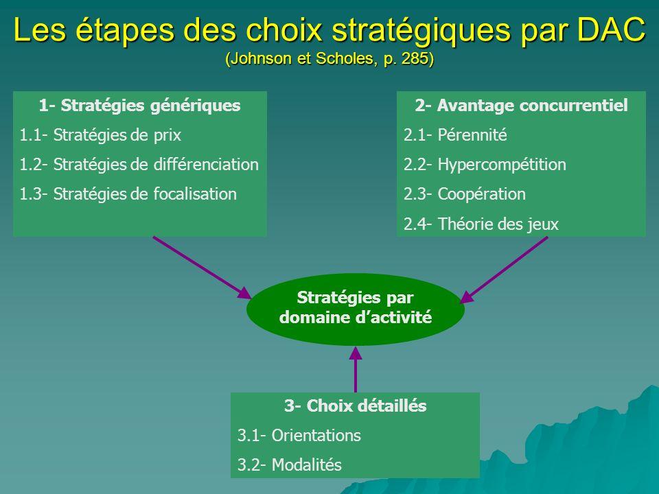 Les étapes des choix stratégiques par DAC (Johnson et Scholes, p. 285) 1- Stratégies génériques 1.1- Stratégies de prix 1.2- Stratégies de différencia