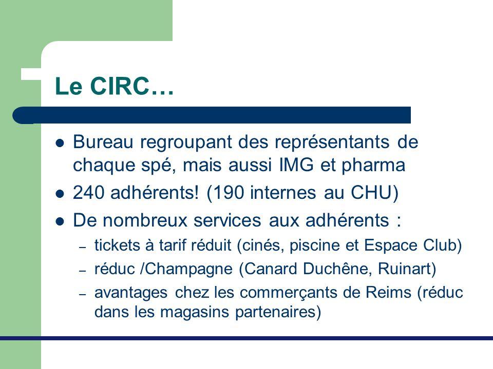 Le CIRC… Bureau regroupant des représentants de chaque spé, mais aussi IMG et pharma 240 adhérents! (190 internes au CHU) De nombreux services aux adh