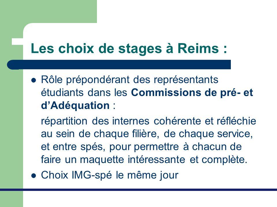 Les choix de stages à Reims : Rôle prépondérant des représentants étudiants dans les Commissions de pré- et dAdéquation : répartition des internes coh