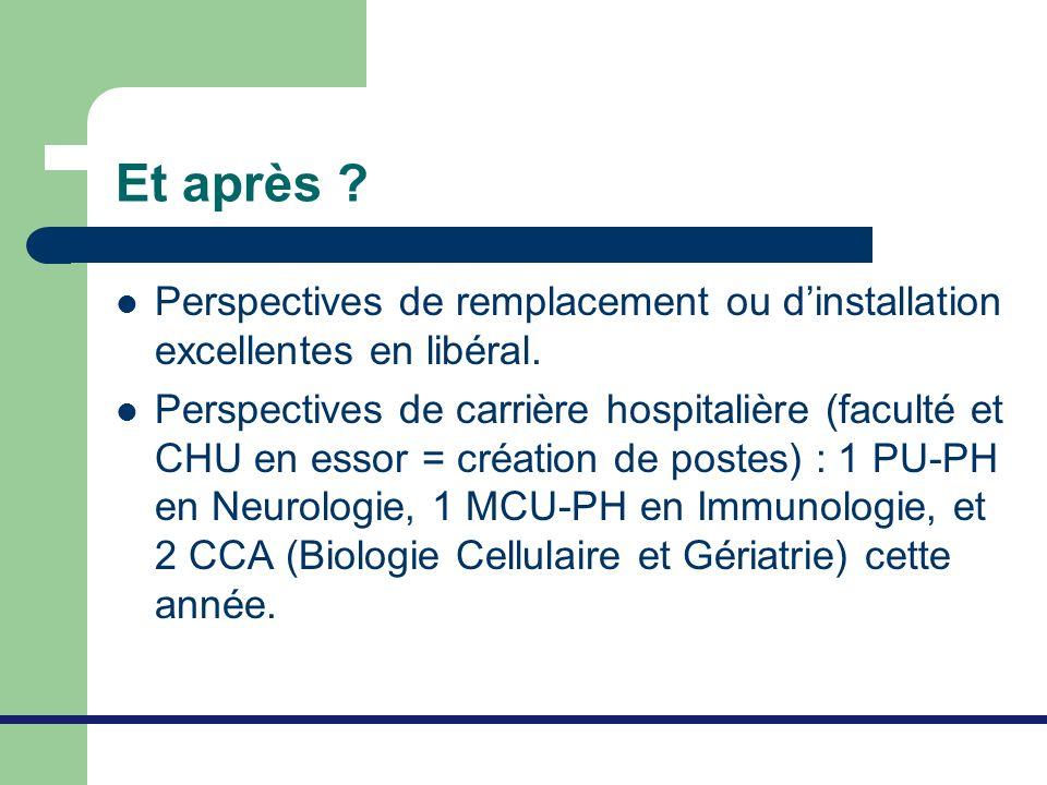 Pour me guider : 2 assos L ARCA-IMG : Association des Résidents de Champagne- Ardenne et des Internes de Médecine Générale Le CIRC : Comité des Internes de Reims-Champagne