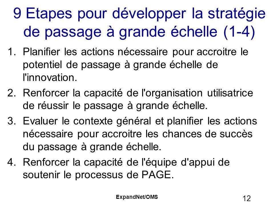 9 Etapes pour développer la stratégie de passage à grande échelle (1-4) 1.Planifier les actions nécessaire pour accroitre le potentiel de passage à gr
