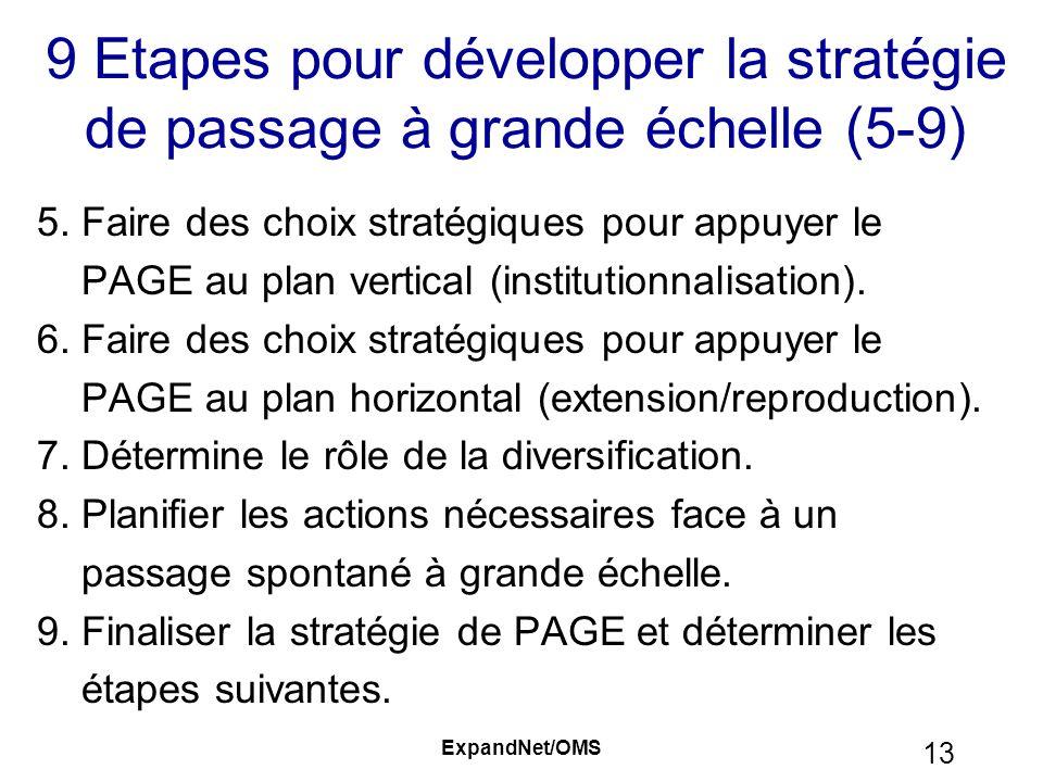 9 Etapes pour développer la stratégie de passage à grande échelle (5-9) 5. Faire des choix stratégiques pour appuyer le PAGE au plan vertical (institu