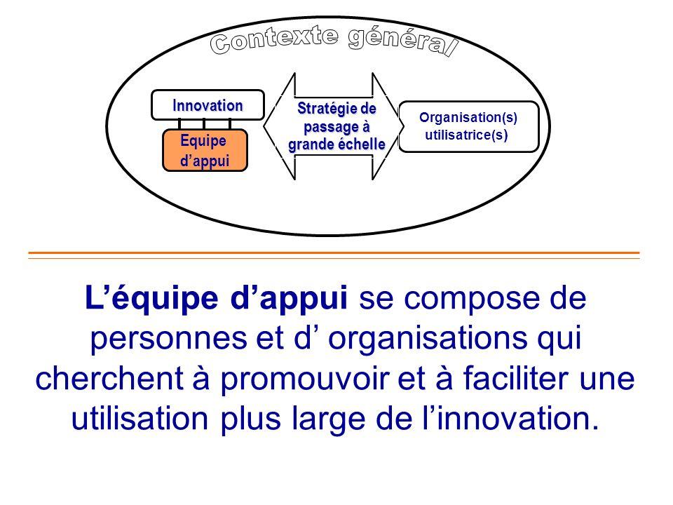 Innovation Organisation(s) utilisatrice(s ) Equipe dappui Léquipe dappui se compose de personnes et d organisations qui cherchent à promouvoir et à fa
