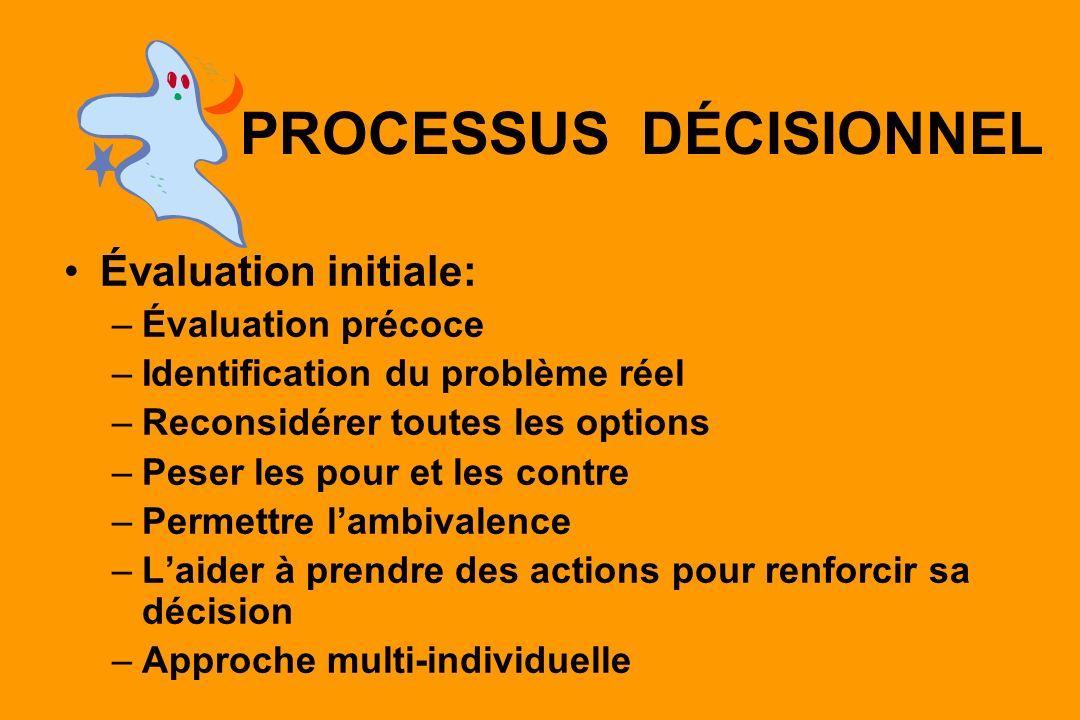 PROCESSUS DÉCISIONNEL Évaluation initiale: –Évaluation précoce –Identification du problème réel –Reconsidérer toutes les options –Peser les pour et le