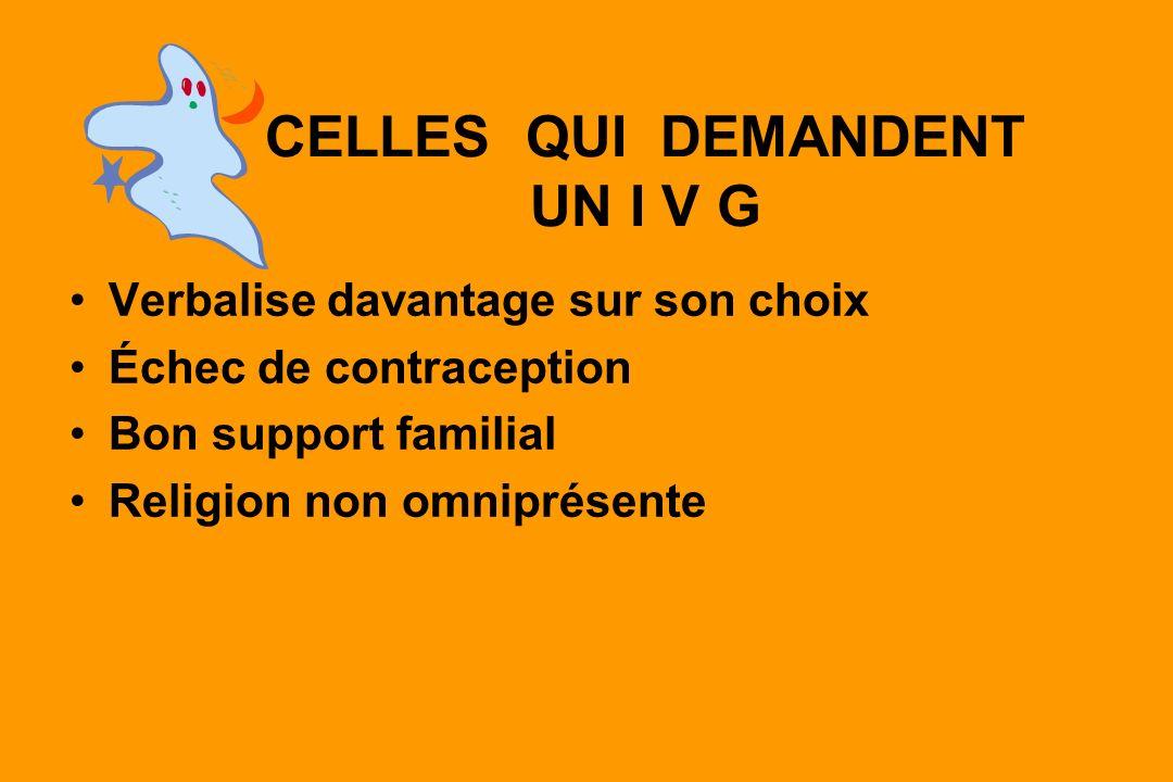CELLES QUI DEMANDENT UN I V G Verbalise davantage sur son choix Échec de contraception Bon support familial Religion non omniprésente