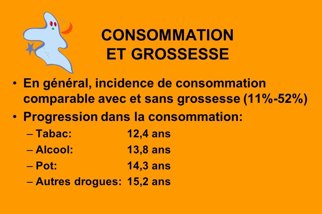 CONSOMMATION ET GROSSESSE En général, incidence de consommation comparable avec et sans grossesse (11%-52%) Progression dans la consommation: –Tabac:1