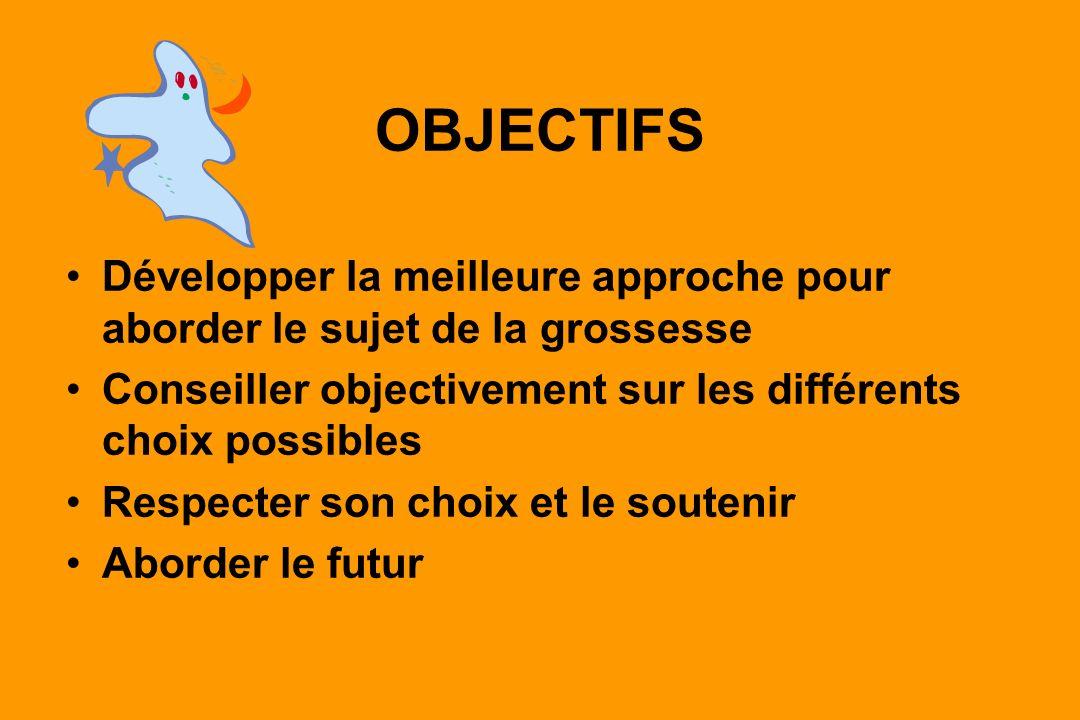 OBJECTIFS Développer la meilleure approche pour aborder le sujet de la grossesse Conseiller objectivement sur les différents choix possibles Respecter son choix et le soutenir Aborder le futur