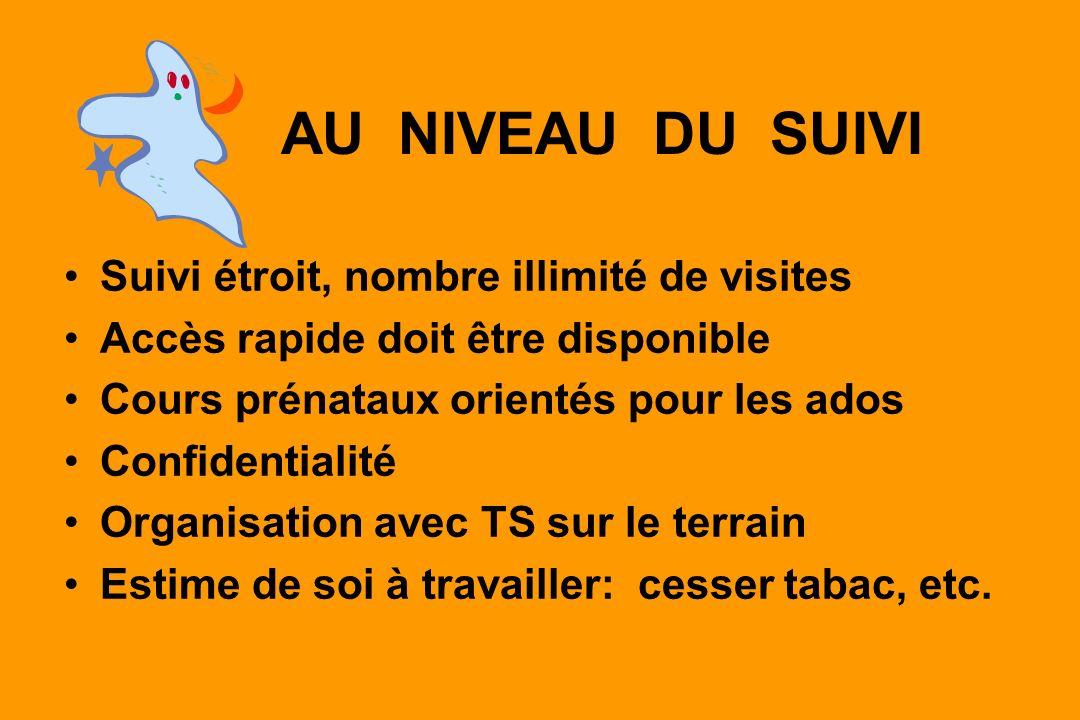 AU NIVEAU DU SUIVI Suivi étroit, nombre illimité de visites Accès rapide doit être disponible Cours prénataux orientés pour les ados Confidentialité O
