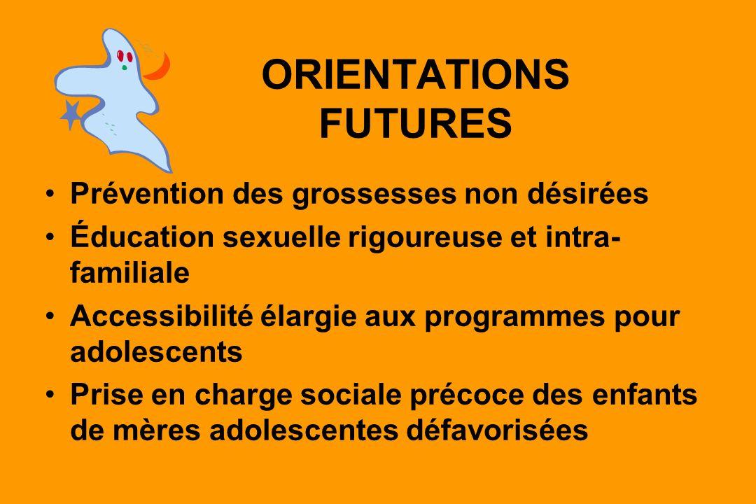 ORIENTATIONS FUTURES Prévention des grossesses non désirées Éducation sexuelle rigoureuse et intra- familiale Accessibilité élargie aux programmes pour adolescents Prise en charge sociale précoce des enfants de mères adolescentes défavorisées