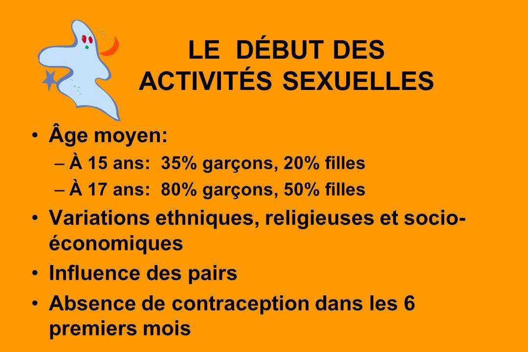 LE DÉBUT DES ACTIVITÉS SEXUELLES Âge moyen: –À 15 ans: 35% garçons, 20% filles –À 17 ans: 80% garçons, 50% filles Variations ethniques, religieuses et socio- économiques Influence des pairs Absence de contraception dans les 6 premiers mois