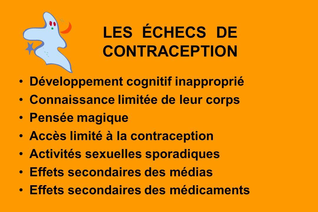 LES ÉCHECS DE CONTRACEPTION Développement cognitif inapproprié Connaissance limitée de leur corps Pensée magique Accès limité à la contraception Activités sexuelles sporadiques Effets secondaires des médias Effets secondaires des médicaments