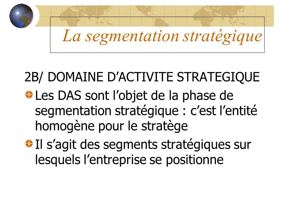La segmentation stratégique 2B/ DOMAINE DACTIVITE STRATEGIQUE Les DAS sont lobjet de la phase de segmentation stratégique : cest lentité homogène pour