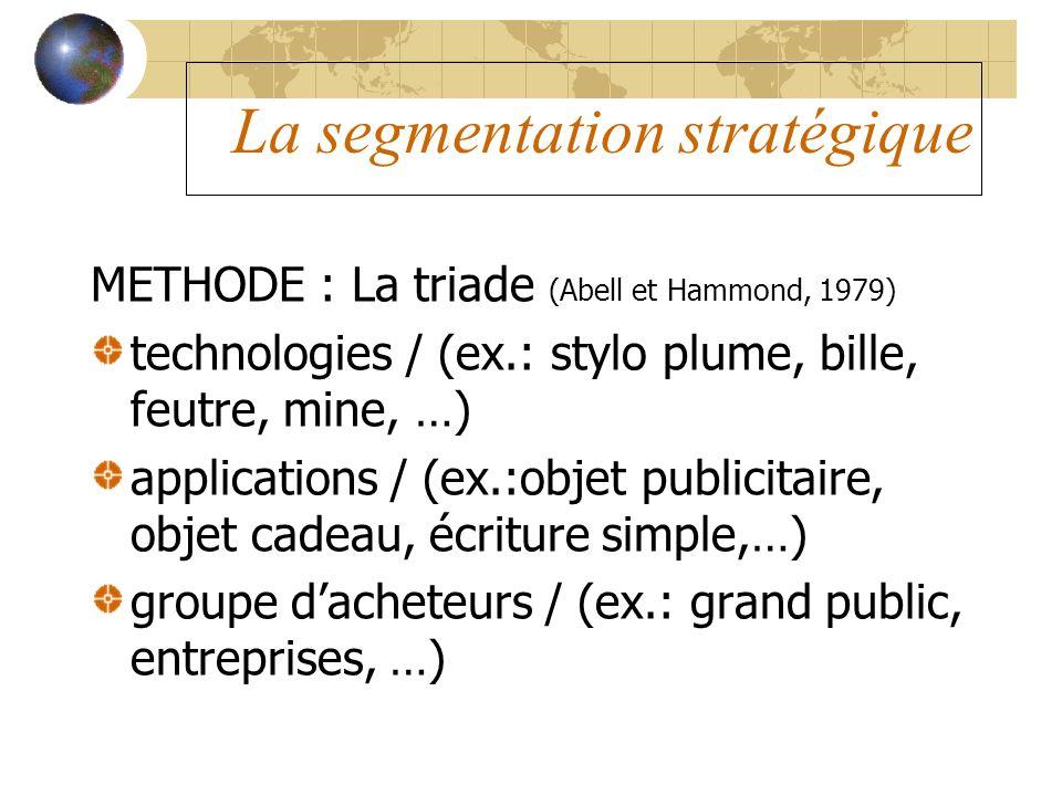 La segmentation stratégique METHODE : La triade (Abell et Hammond, 1979) technologies / (ex.: stylo plume, bille, feutre, mine, …) applications / (ex.