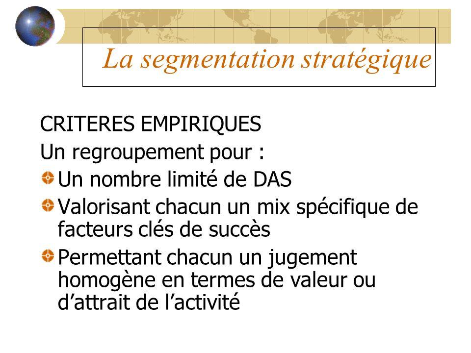 La segmentation stratégique CRITERES EMPIRIQUES Un regroupement pour : Un nombre limité de DAS Valorisant chacun un mix spécifique de facteurs clés de