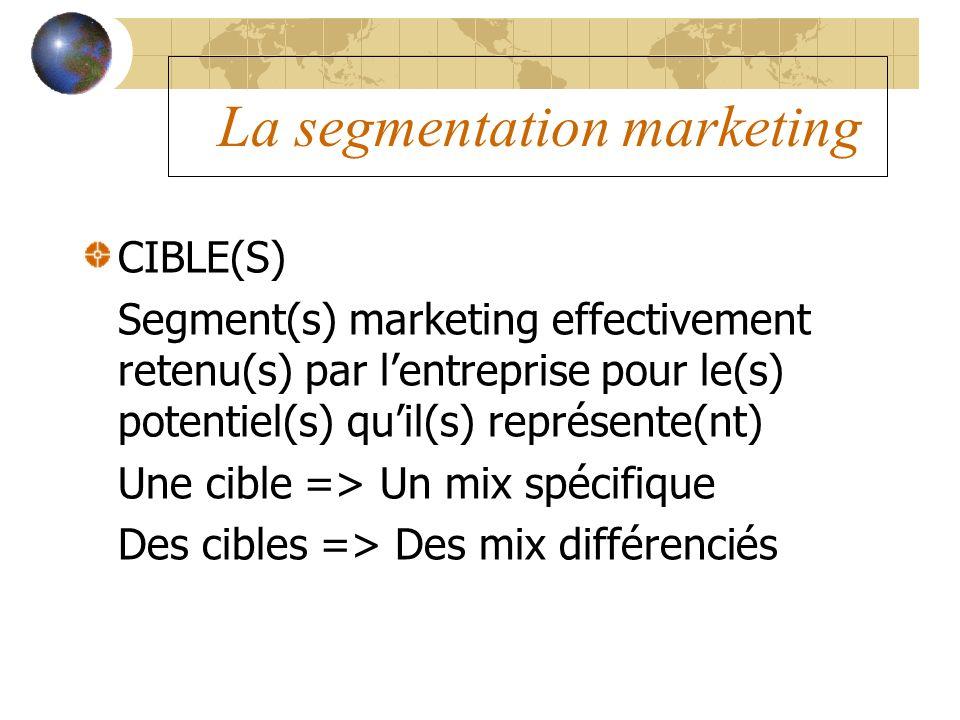 La segmentation marketing CIBLE(S) Segment(s) marketing effectivement retenu(s) par lentreprise pour le(s) potentiel(s) quil(s) représente(nt) Une cib