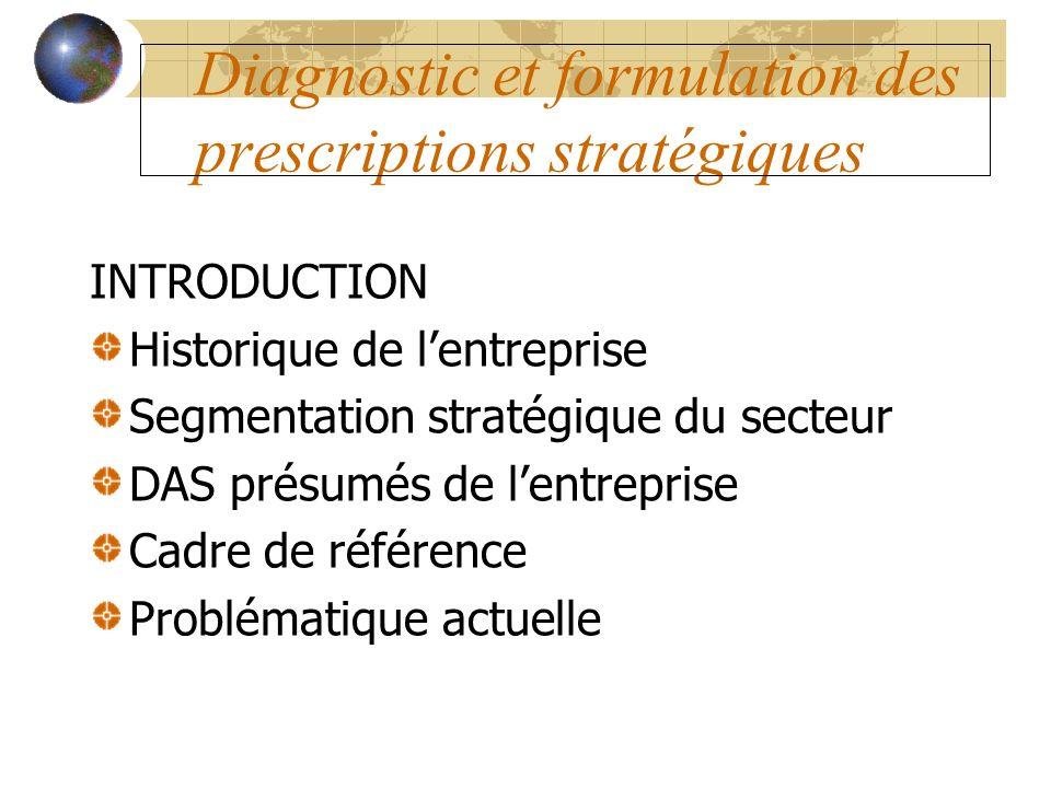 Diagnostic et formulation des prescriptions stratégiques INTRODUCTION Historique de lentreprise Segmentation stratégique du secteur DAS présumés de le