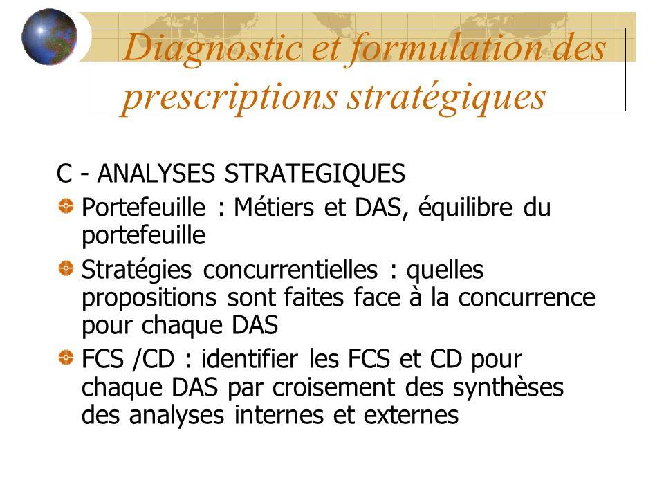 Diagnostic et formulation des prescriptions stratégiques C - ANALYSES STRATEGIQUES Portefeuille : Métiers et DAS, équilibre du portefeuille Stratégies