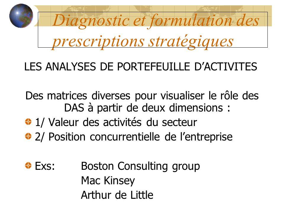 Diagnostic et formulation des prescriptions stratégiques LES ANALYSES DE PORTEFEUILLE DACTIVITES Des matrices diverses pour visualiser le rôle des DAS