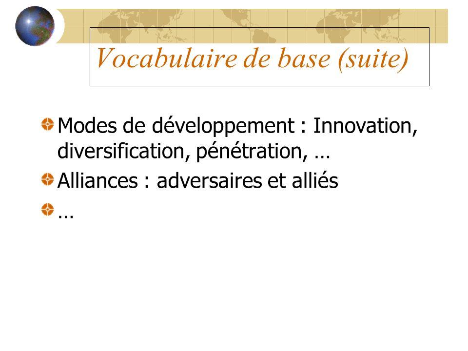 Modes de développement : Innovation, diversification, pénétration, … Alliances : adversaires et alliés … Vocabulaire de base (suite)
