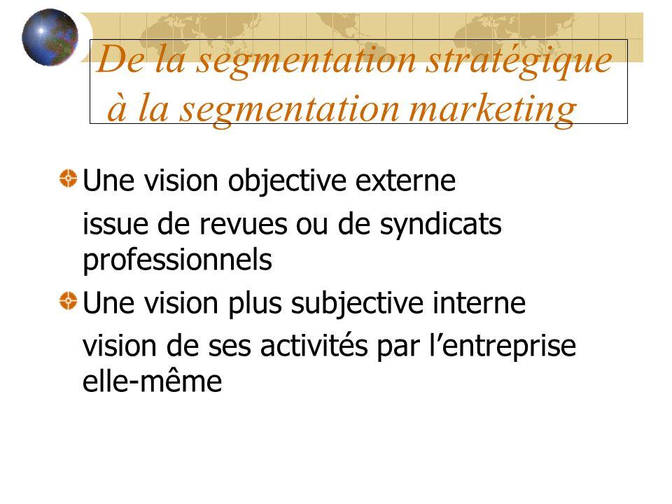 De la segmentation stratégique à la segmentation marketing Vision objective externe Vision subjective interne Très long termeMétierVocation Long termeSegment stratégiqueDAS Moyen termeSegment marketingCible Court termeSegment commercialPortefeuille de clients