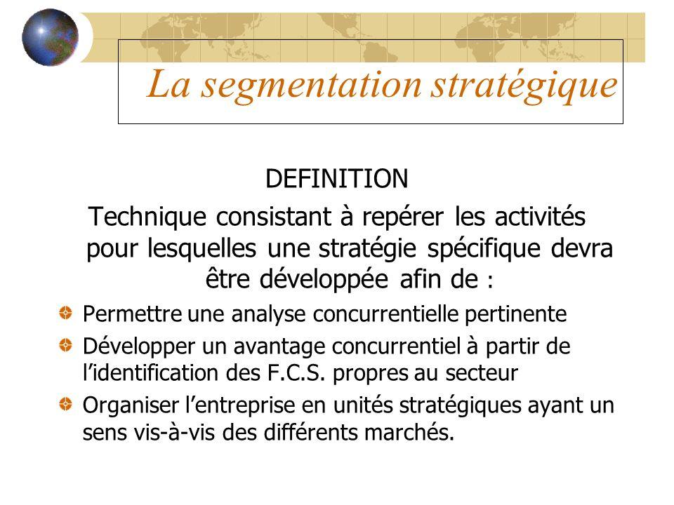 La segmentation stratégique 1A/ METIER Ensemble de compétences et de savoir- faire, dont la maîtrise permet à lentreprise dêtre présente sur plusieurs segments stratégiques Ex pour un groupe chimique : Peintures / Colorants / Fibres