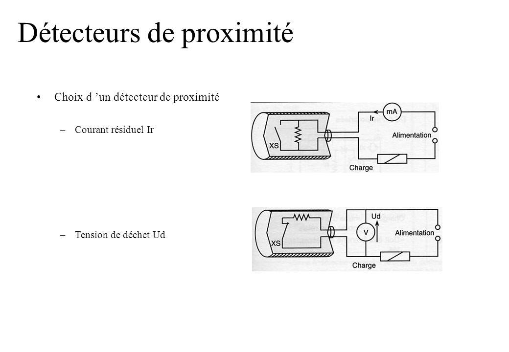 Détecteurs de proximité Choix d un détecteur de proximité –Courant résiduel Ir –Tension de déchet Ud