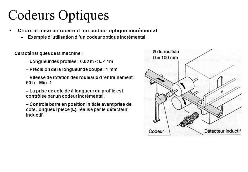 Codeurs Optiques Choix et mise en œuvre d un codeur optique incrémental –Exemple d utilisation d un codeur optique incrémental Caractéristiques de la