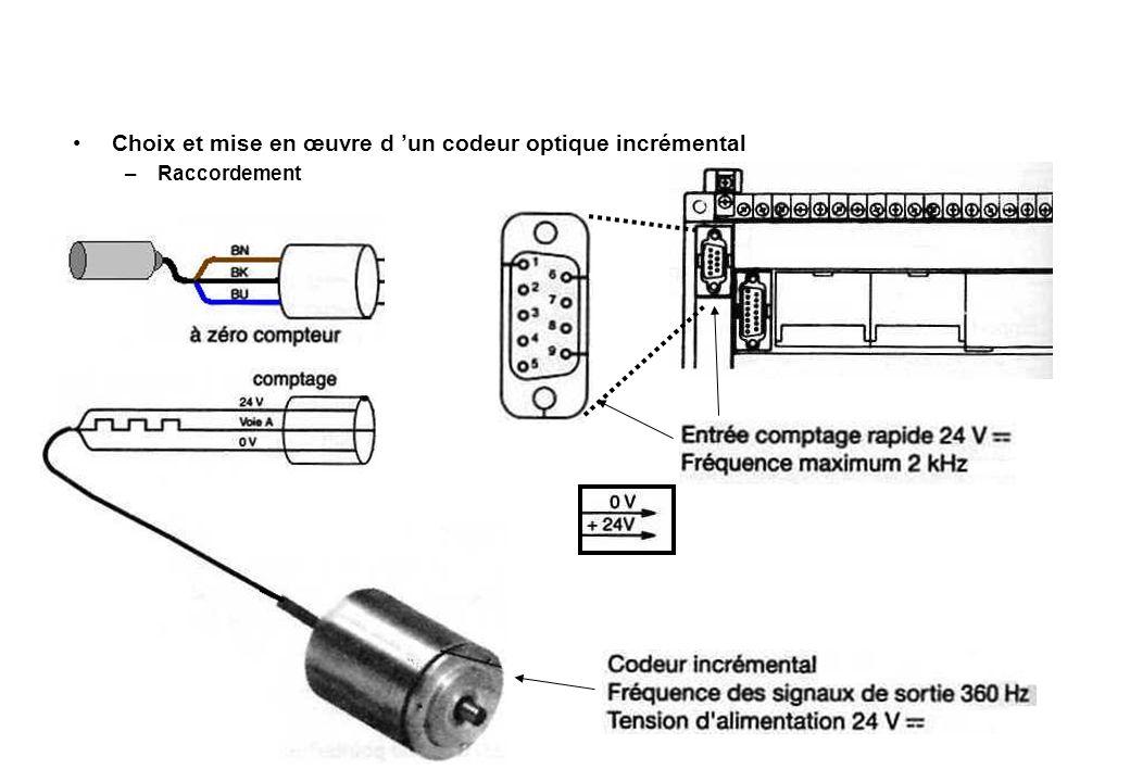 Choix et mise en œuvre d un codeur optique incrémental –Raccordement
